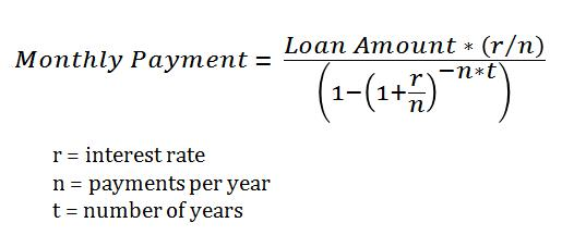 Amortization Equation -- For Pag-IBIG Housing Loans or Bank Loans