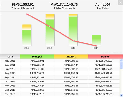 Monthly Amortization Schedule Table