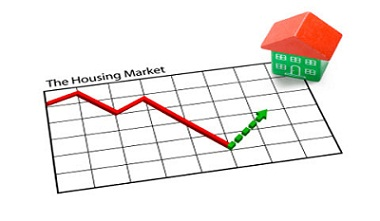 real estate market philippines