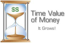 time value of money -- pag-ibig loans